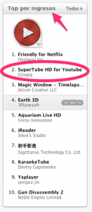 supertube_for_youtube_top_ingresos