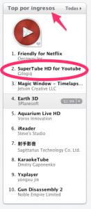 supertube_for_youtube_top_ingresos